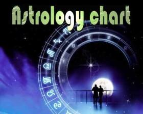 astrology-chart