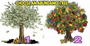 Spiritual guide of the abundance